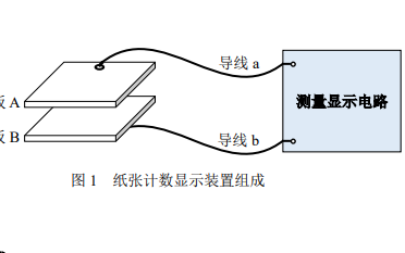 纸张计数显示装置的设计竞赛试题免费下载