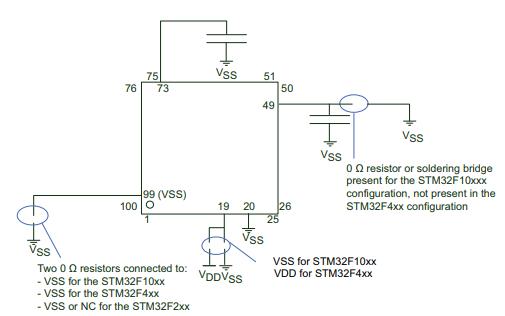 STM32F427xx和STM32F429xx微控制器的數據手冊免費下載
