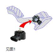 霍爾效應旋轉位置傳感器的特點及應用解析