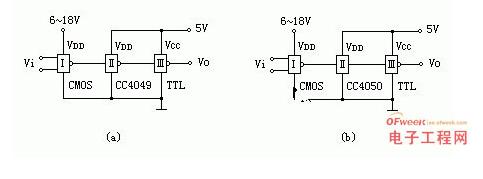 基于CMOS集成电路的单电源接口电路设计