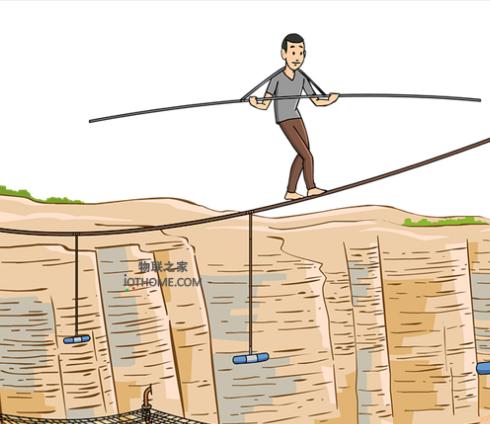 物聯網還面臨著哪些安全和風險挑戰