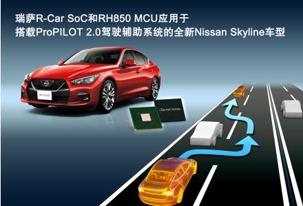瑞薩創新型汽車電子芯片 應用于ProPILOT 2.0智控領航系統