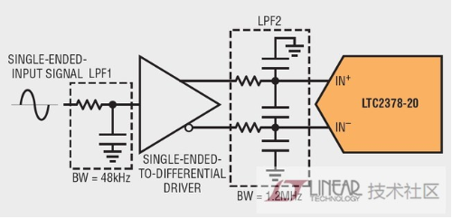 如何使用LTspice仿真SAR ADC的输入