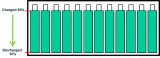 5分鐘了解一種更復雜的平衡技術——主動電池均衡