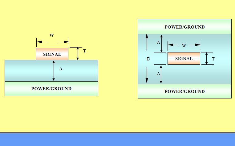 特性阻抗是什么?特性阻抗的詳細資料概述