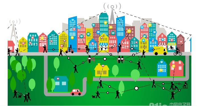 智慧城市还需要什么配合