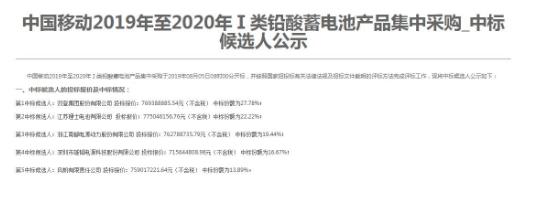 中国移动公布了2019年至2020年Ⅰ类铅酸蓄电池产品集采中标结果