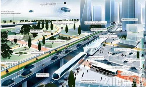 联网车以后在智能交通中发展趋势怎样