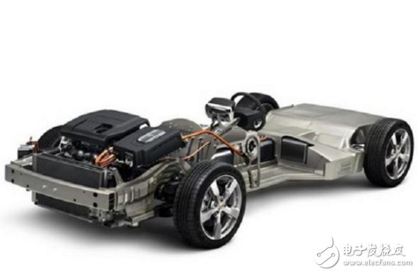 对于纯电动汽车你有什么想吐槽的吗