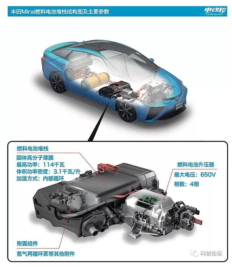 """""""加水就能跑1000公里的车""""到底是黑科技还是骗..."""
