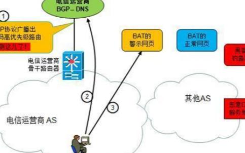通过DNS可以绕过安全设备的Oday