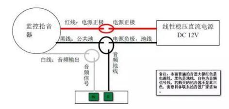 监控拾音器安装方法_监控拾音器安装接线图