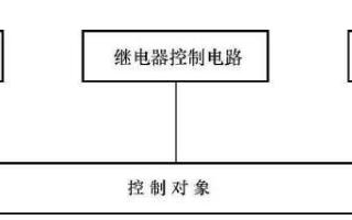 電氣控制電路圖中的常用電器分類
