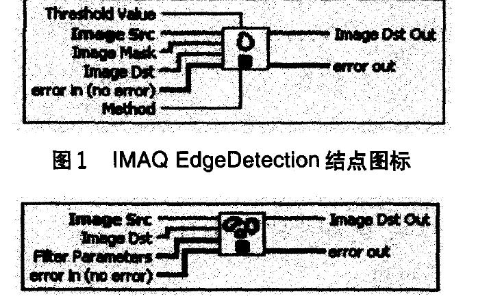 如何使用Labview和USB摄像头进行焊缝形貌检测研究资料分析