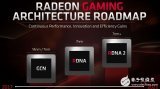 曝AMD正準備兩款可以和NV旗艦卡抗衡的產品 將...