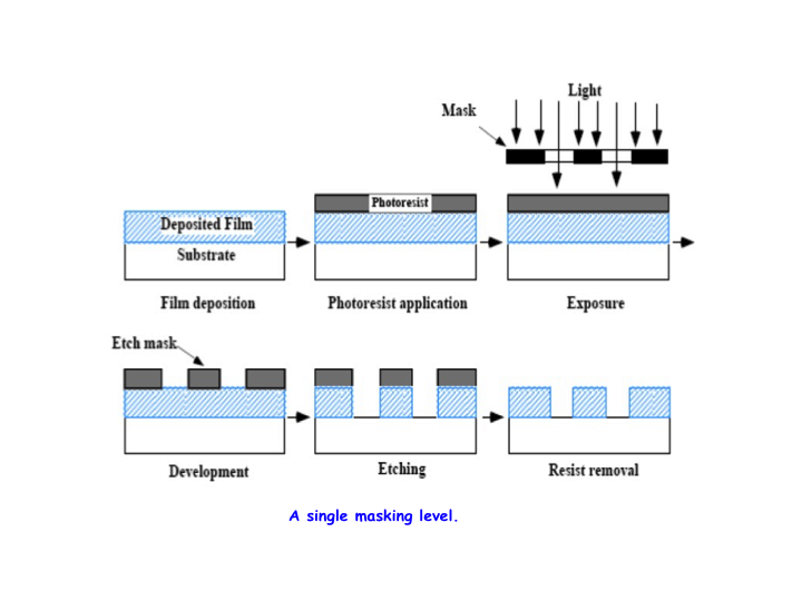 透明PCB的制作教程