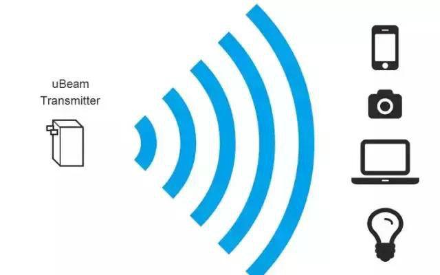无线充电的技术路线