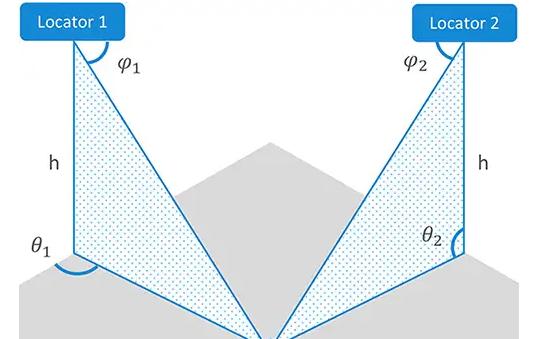 使用支持藍牙 5.1 的平臺進行精確的資產跟蹤和室內定位 - 第 1 部分