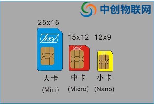 企业怎样打造一个物联网卡服务器