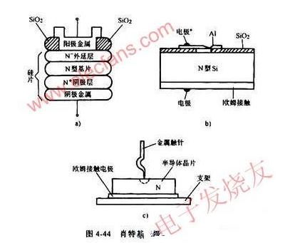 肖特基二极管的结构_肖特基二极管的检测方法