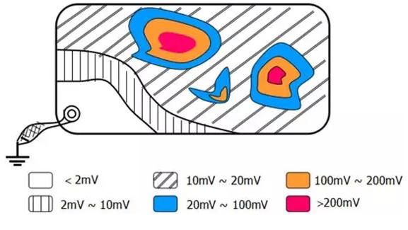 如何减小电路中的共模辐射