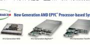 美超微發布首個全新H12代A+服務器系列
