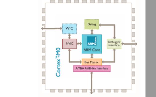 Cortex M0内核的特性比较和兼容性与架构等详细资料说明