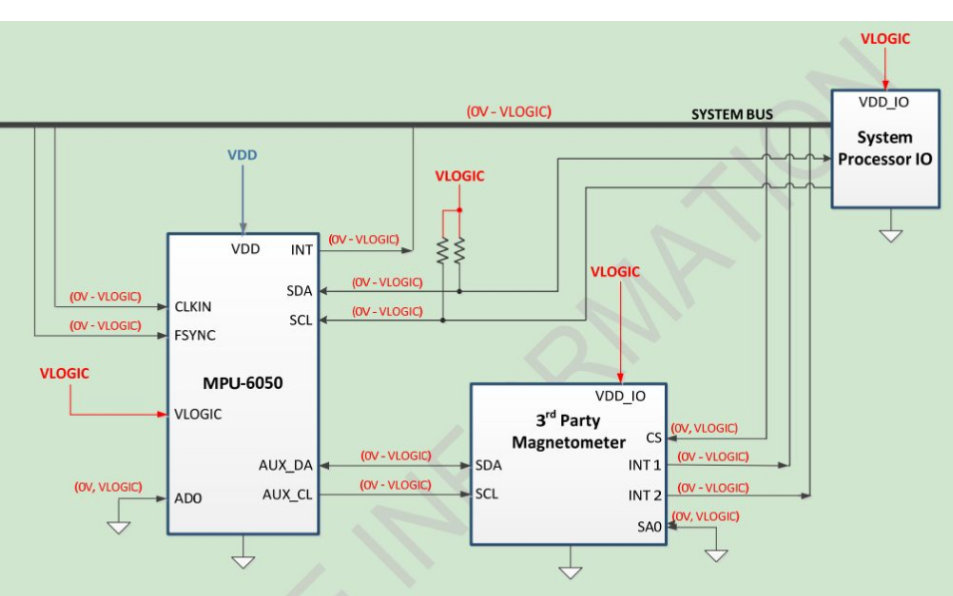 使用MPU6050传感器读取I2C总线数据的程序免费下载