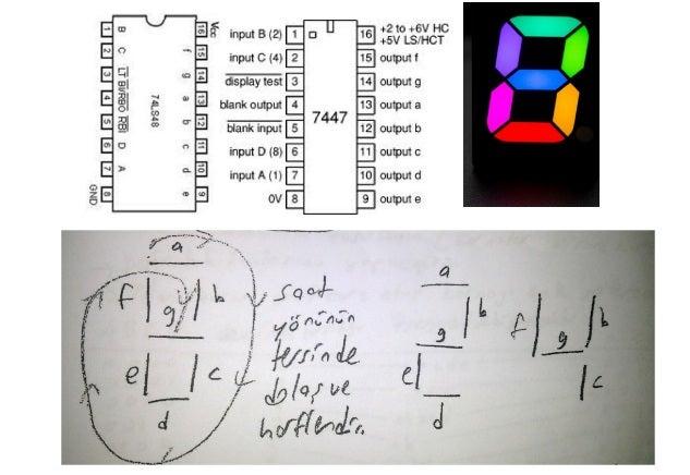 如何设计与7447芯片类似的七段显示电子元件的驱动程序