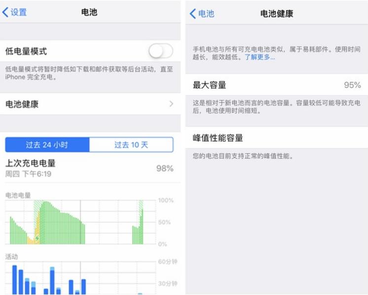 """苹果出狠招:激活""""休眠软件锁""""iOS系统中屏蔽电池健康等功能"""