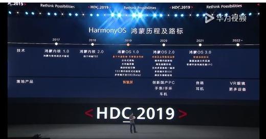 华为CEO余承东表示荣耀智慧屏将成为首款搭载鸿蒙...