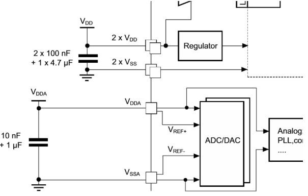FPGA配置状态字寄存器失败的解决方法
