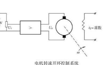 关于包装机自动控制系统的分类