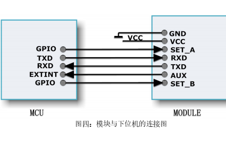 DL-RTS1278M无线串口模块的数据手册免费下载