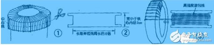 环形变压器绕制方法_环形变压器手工绕制