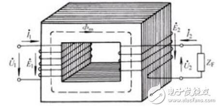 环形变压器原理图_环形变压器绕线机原理
