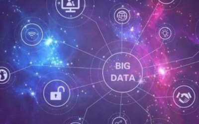 人工智能和大数据的关系是如何的