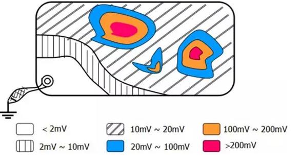 如何抑制电路中的共模辐射与电磁干扰