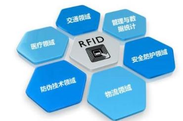 RFID有哪些多元化的应用