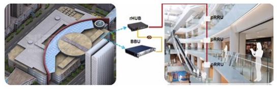 5G小基站设备的发展现状及未来部署趋势分析