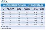 H1中国平板电脑市场同比增长3.1%