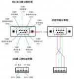 什么是串口通讯? 最基本的PLC串口通讯知识点详细说明