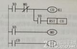 如何使用PLC的计数器对电动机进行起动和停止