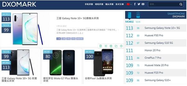 三星Note10+ 5G的拍照得分成功登顶世界第...