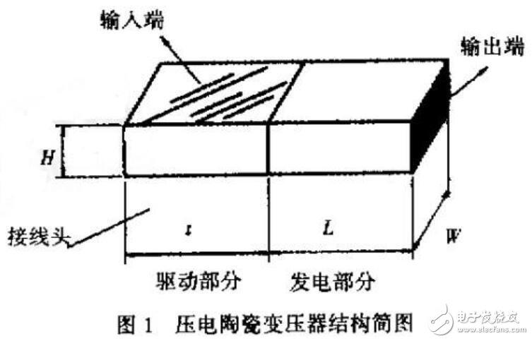 壓電陶瓷變壓器原理_壓電陶瓷變壓器的用途