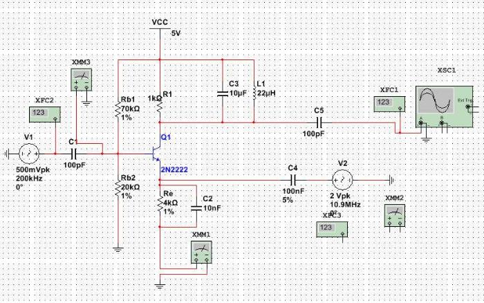 如何优化您的电路设计