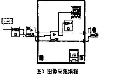 如何使用LabVIEW和USB摄像头实现莫尔条纹测量微小位移的采集