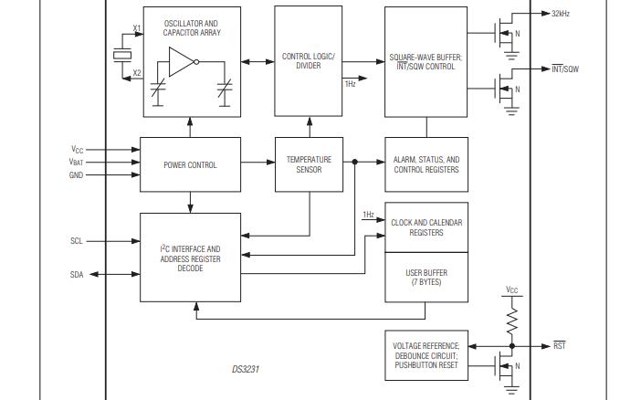DS3231高精度I2C实时时钟的数据手册免费下载