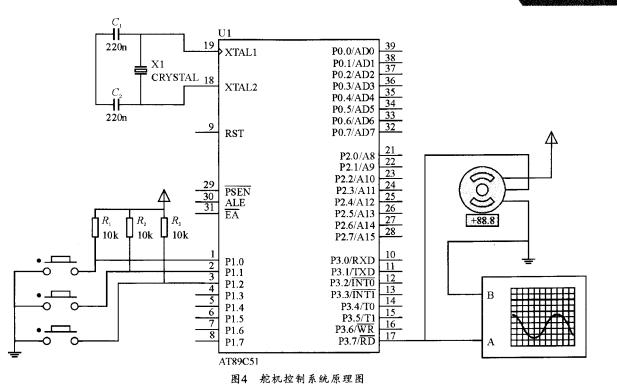 如何使用AT89S52单片机进行舵机控制系统的设计