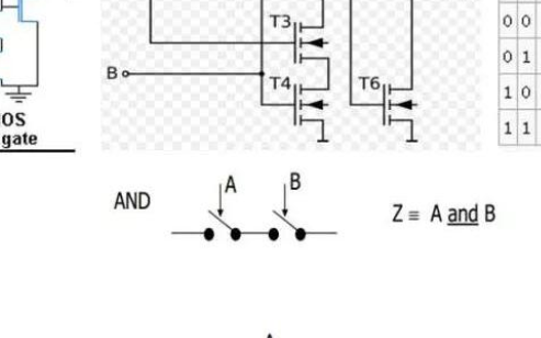 分享关于资深工程师的PCB绘图总结